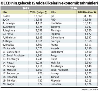 Dünyanın önde gelen ekonomistlerinin işlem maliyetleri