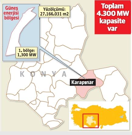 karapınar güneş enerjisi santrali ile ilgili görsel sonucu