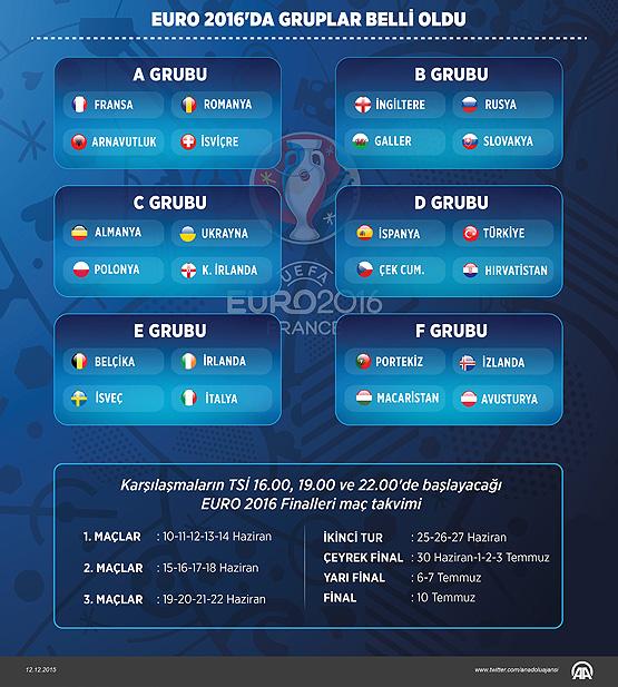 euro-2016-gruplar.jpg