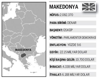 makedonya3.jpg
