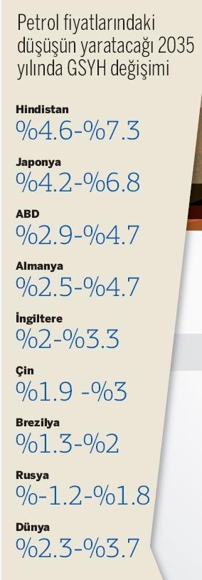 petrol_fiyat1.jpg