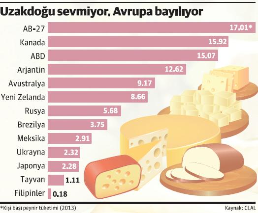 peynir.png