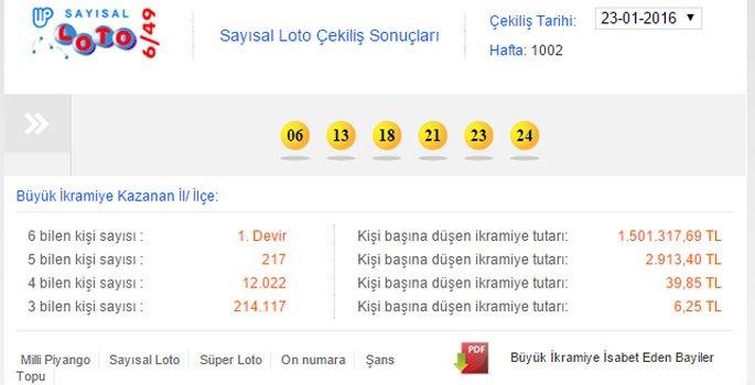 sayisal-001.jpg