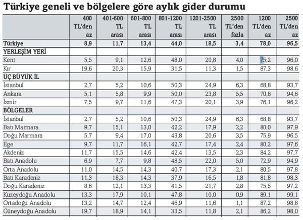 turkiye_geneli_gider.jpg